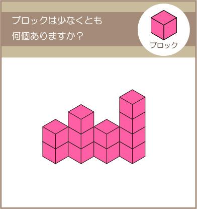 ブロックカウントで視覚を ... : 都道府県 テスト ゲーム : 都道府県